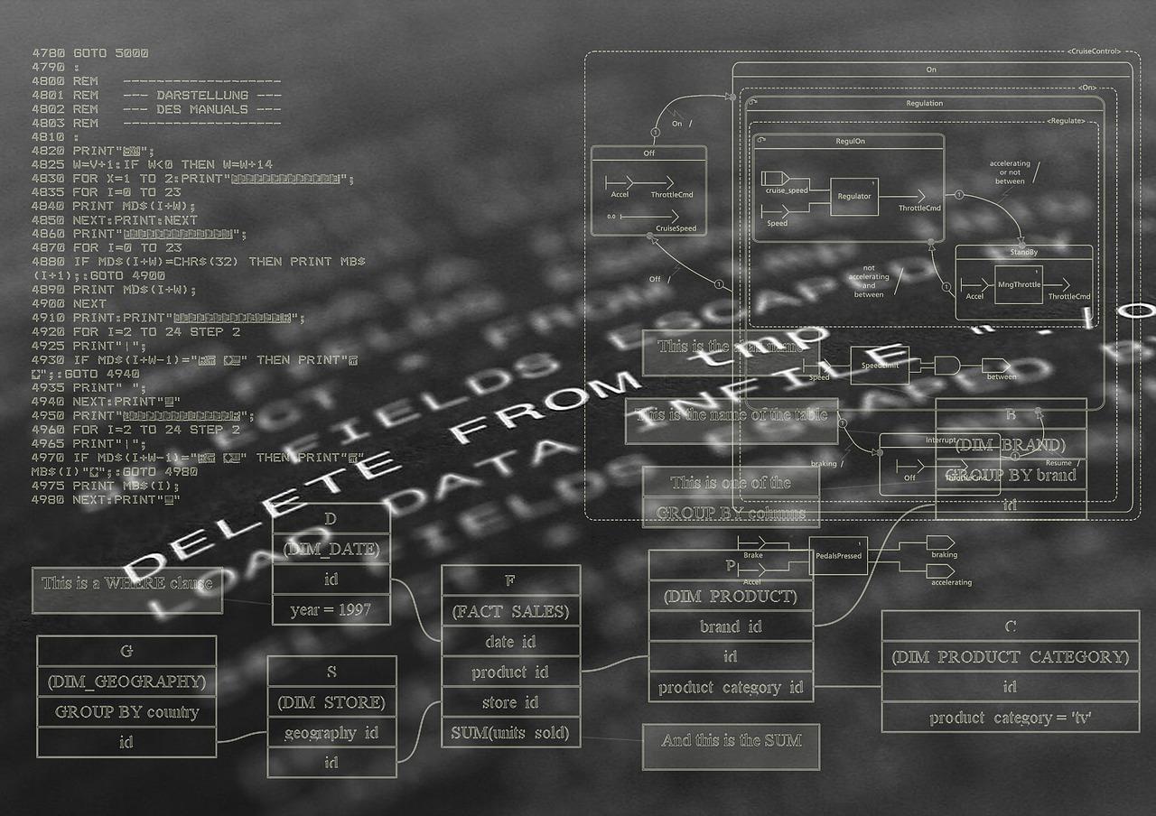 Decodifica gli algoritmi dei principali Social Network!